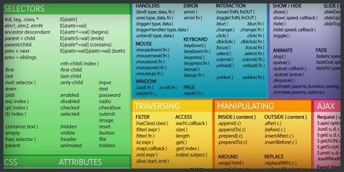 Dayton Web Designer