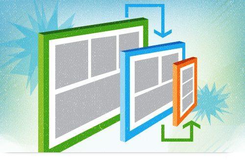 blog-template-responsiveben